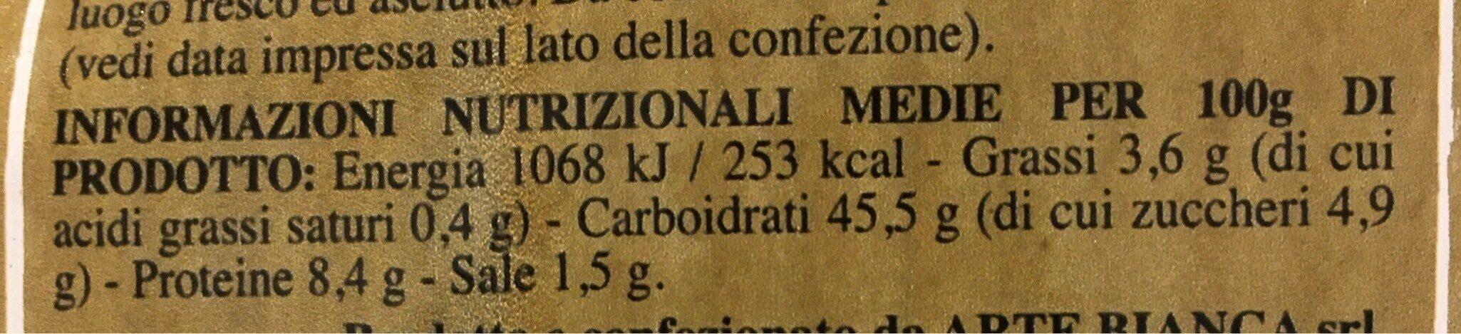 Pan Tramezzino - Nutrition facts