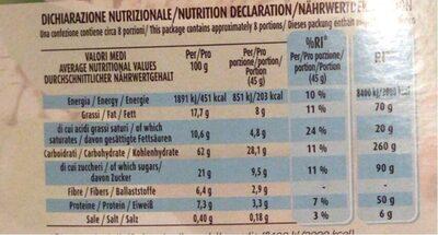 Muesli croccante frutta secca - Valori nutrizionali