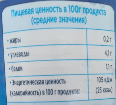 Резанные томаты в томатном соке - Voedingswaarden - ru