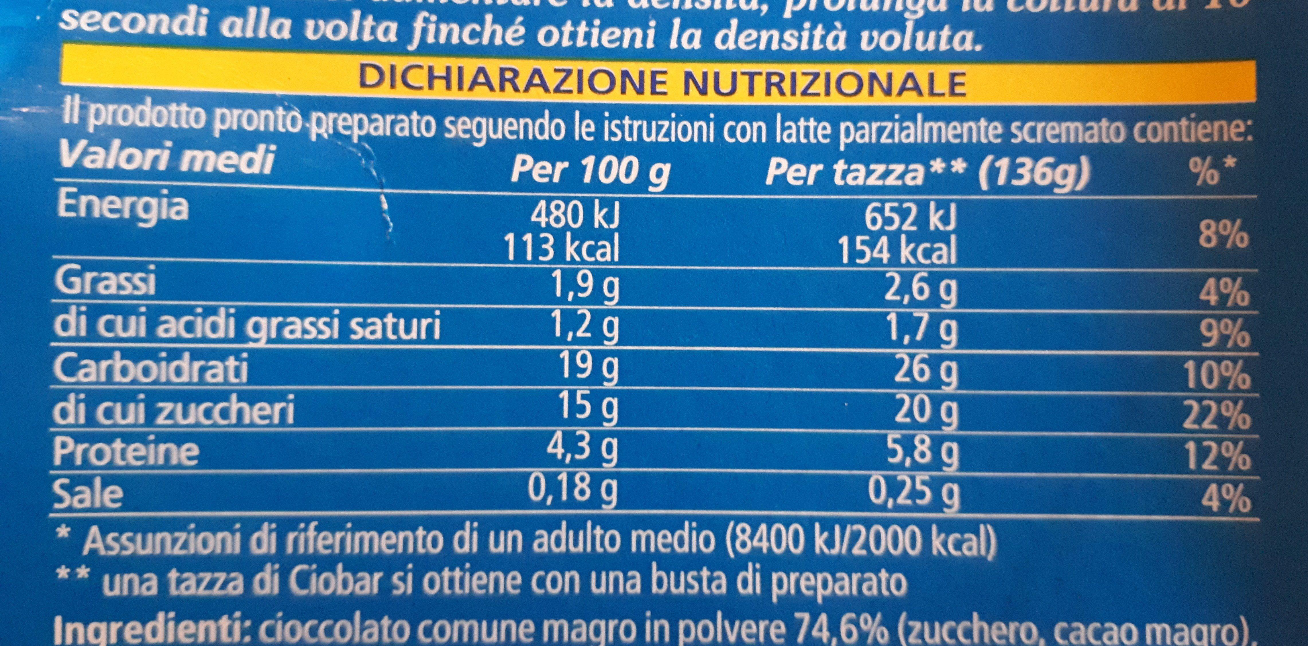 Ciobar Chocolat - Informazioni nutrizionali