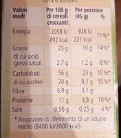 Vitalis Müesli Croccante Frutta Secca - Nutrition facts - fr