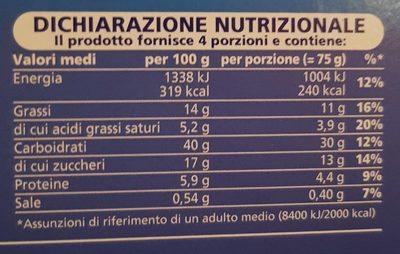 Ciobar Pizzadolce - Informazioni nutrizionali
