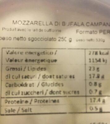 Mozzarella di bufala - Informations nutritionnelles - fr