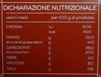 Le Bontà del Pasticciere Pandoro morbido e gustoso - Informazioni nutrizionali