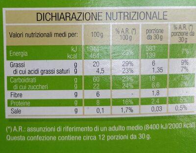 Muesli croccante con uvetta e nocciole - Voedigswaarden