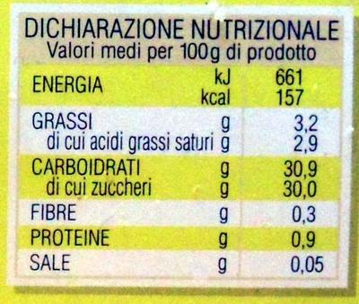 Selex Gelato al limone - Informations nutritionnelles - it