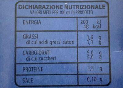 Latte - Valori nutrizionali - it