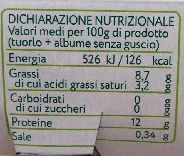 Uova biologiche fresche - Informations nutritionnelles - it