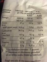San Carlo Patatine Classiche - Informazioni nutrizionali