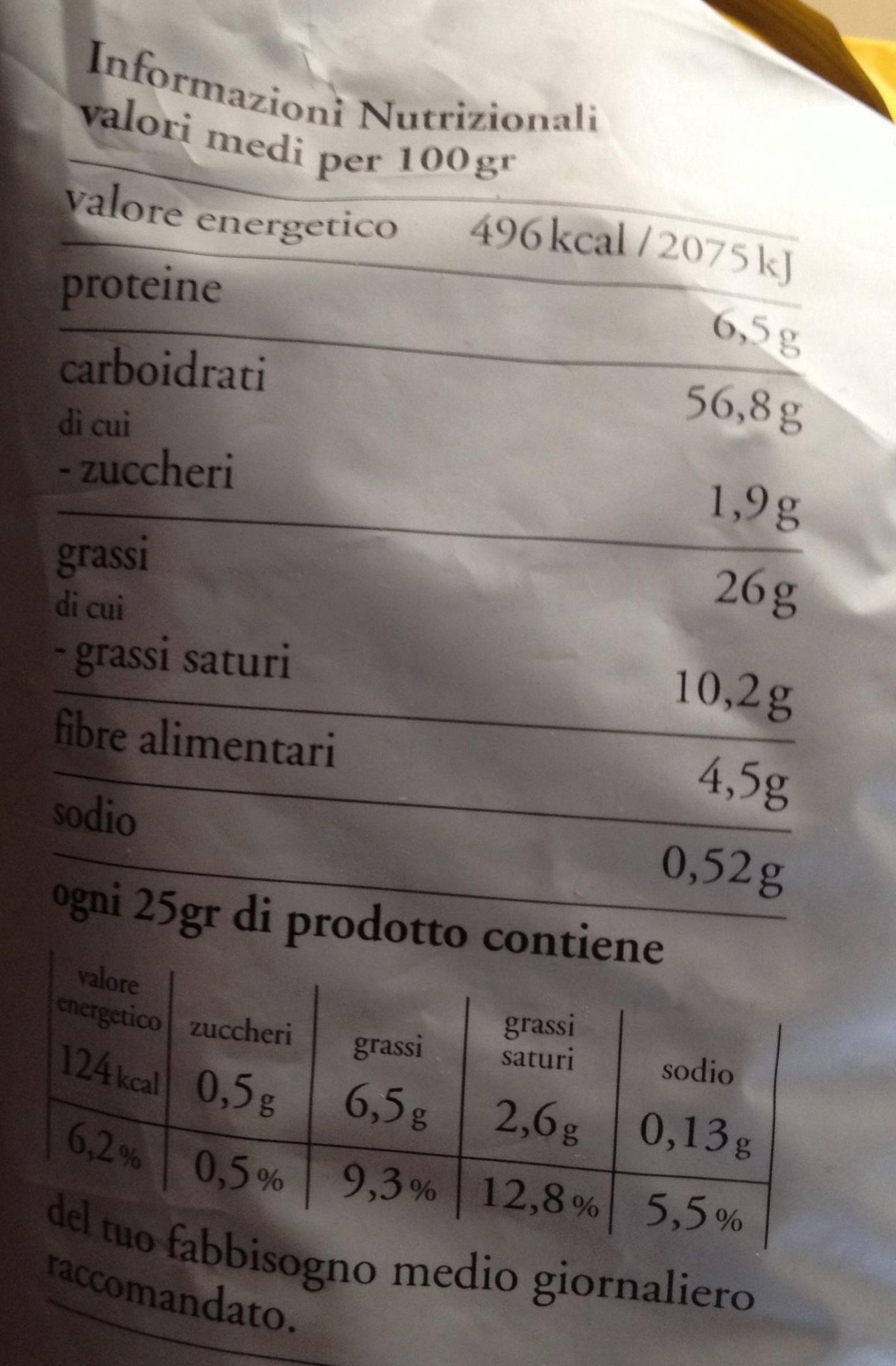 Più gusto vivace - Informazioni nutrizionali