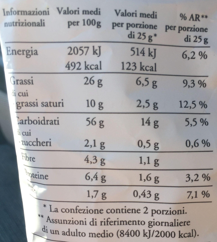 Più gusto - Nutrition facts