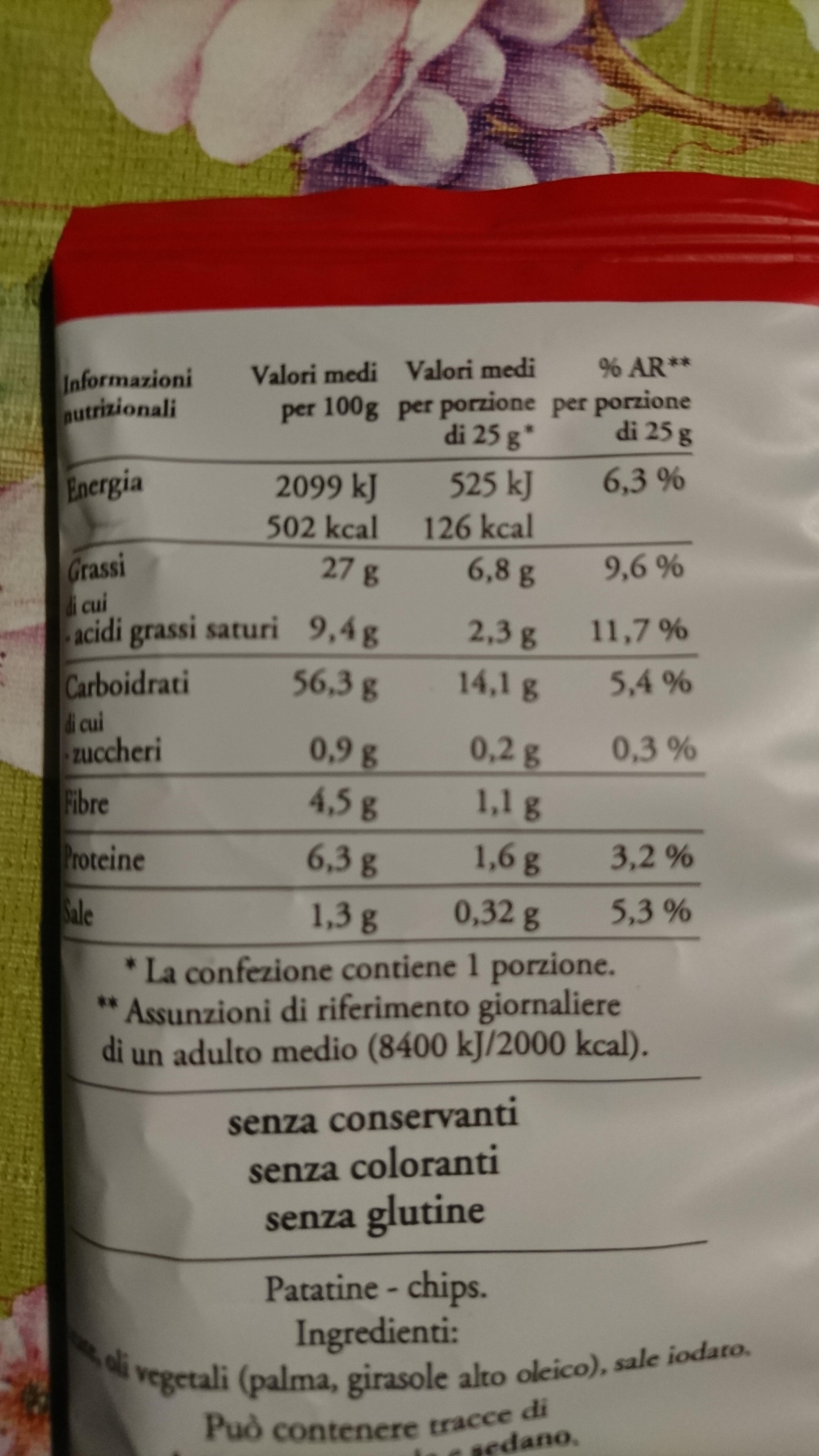 Classica - Ingredients - it