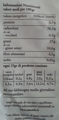 San Carlo Piu' rustica - Informations nutritionnelles
