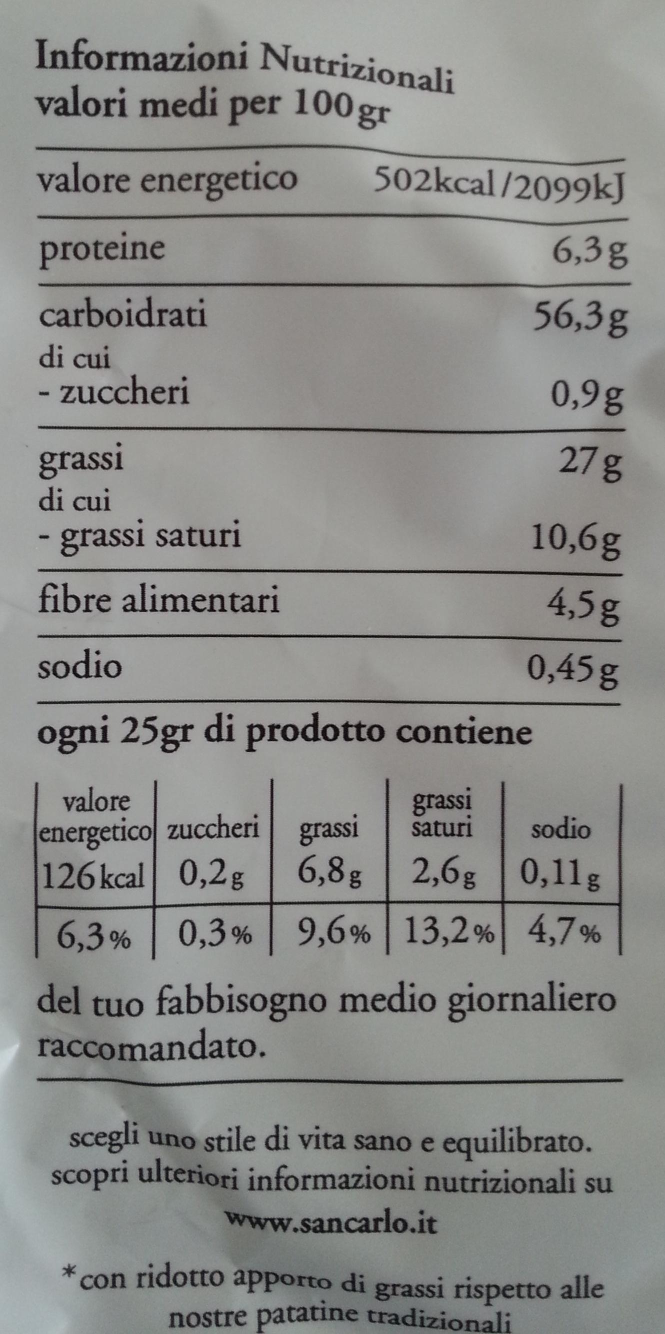 San Carlo Piu' rustica - Informazioni nutrizionali