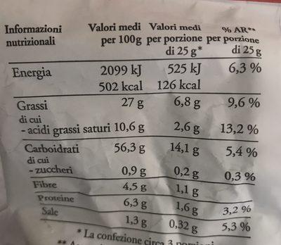 Sticki - Ingrediënten