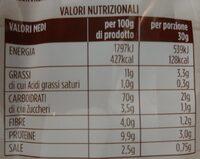Grissini torinesi - Nutrition facts - it