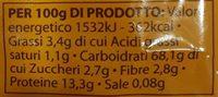 Ditalini Rigati all'uovo - Informazioni nutrizionali