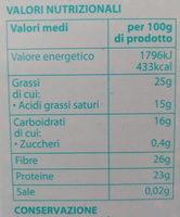 cacao - Nutrition facts