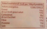 Tortellini con prosciuto - Información nutricional