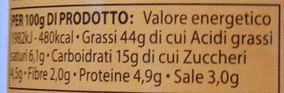 Pesto alla Genovese - Nutrition facts - sr