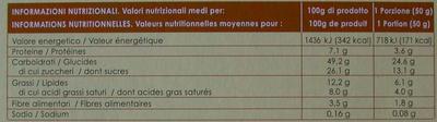 Panettone Classique - Informations nutritionnelles - fr