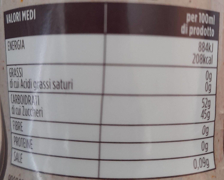 Crema All'aceto Balsamico - Nutrition facts - sr