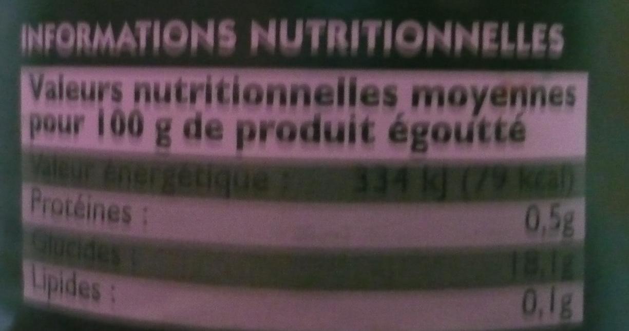 Macedonia di Frutta in Sciroppo - Nutrition facts