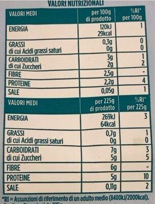 Contorno misto di verdure - Valori nutrizionali - it
