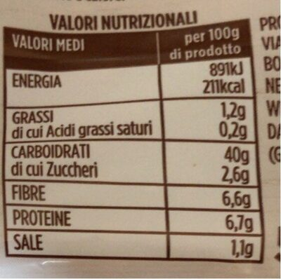 Bread - Nutrition facts - it