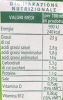 Ora Si - Nutrition facts - en