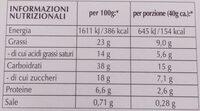 Muffin au chocolat - Valori nutrizionali - it