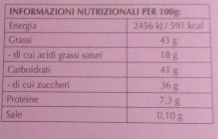 Noccior bigusto latte fondente - Valori nutrizionali - it