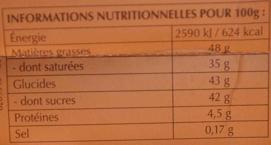 Assortiment Lindor - Nutrition facts