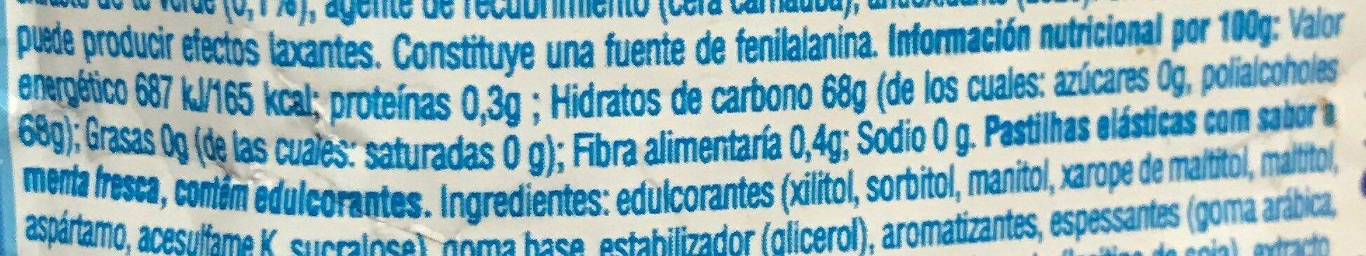 Mentos - Pure Fresh - Fresh Mint - Nutrition facts