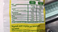 Orogel : minestrone 15 verdure - Informations nutritionnelles - fr