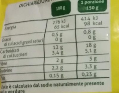 I Grigliati - Nutrition facts