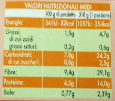 Sopa de Frijoles - Informations nutritionnelles