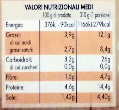 Purè con Gorgonzola IGOR - Informations nutritionnelles