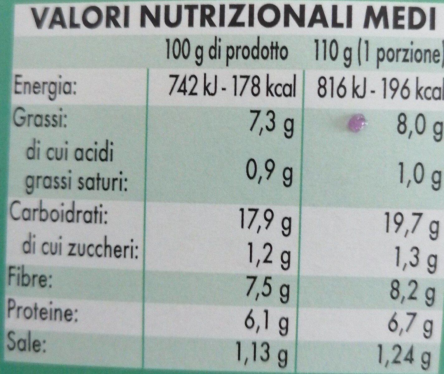 Burger quinoa e pesto di basilico - Voedingswaarden - it
