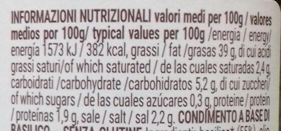 Pesto - Informació nutricional