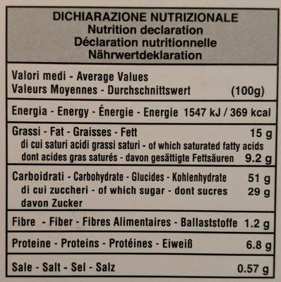 Panettone crema al limoncello - Informations nutritionnelles