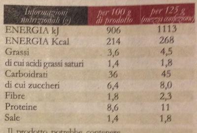 Tortelli di zucca - Nutrition facts - it