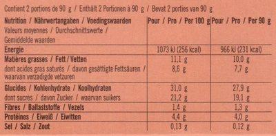 Tiramisù - Informations nutritionnelles - de