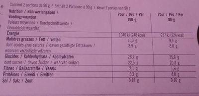 Tartufo, dessert au cacao avec fourrage crémeux - Nutrition facts - fr