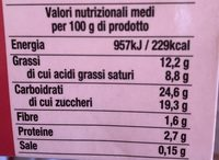 Panna Cotta Al Lampone - Nutrition facts - fr