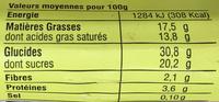 Dessert au Citron - Nährwertangaben - fr