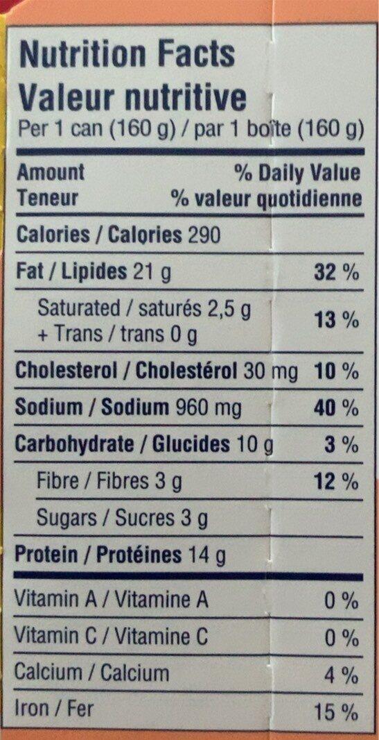 Insalatissime delizia di mais e tonno - Nutrition facts - en