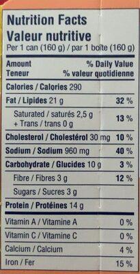 Insalatissime delizia di mais e tonno - Salade de maïs et thon pâle - Voedingswaarden - en