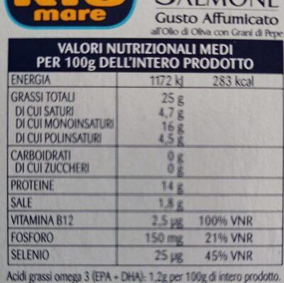 Filetto di salmone - Informations nutritionnelles