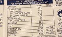 Filetto Di Salmone - Nutrition facts - fr